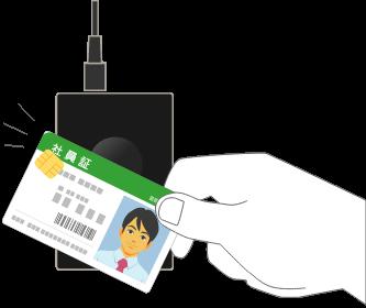 タイムカードや社員証にもなるICカードで認証。
